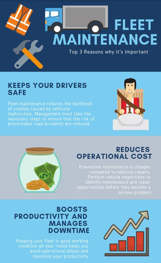 Fleet Management Advantages